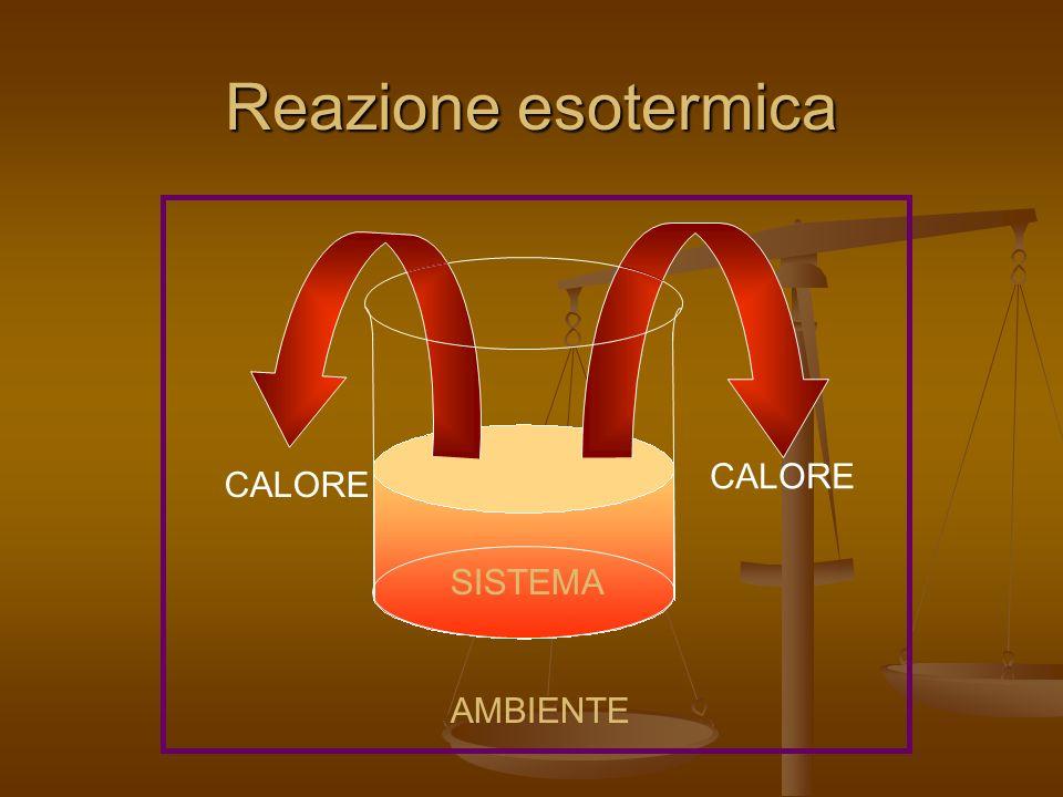 Reazione esotermica CALORE CALORE SISTEMA AMBIENTE