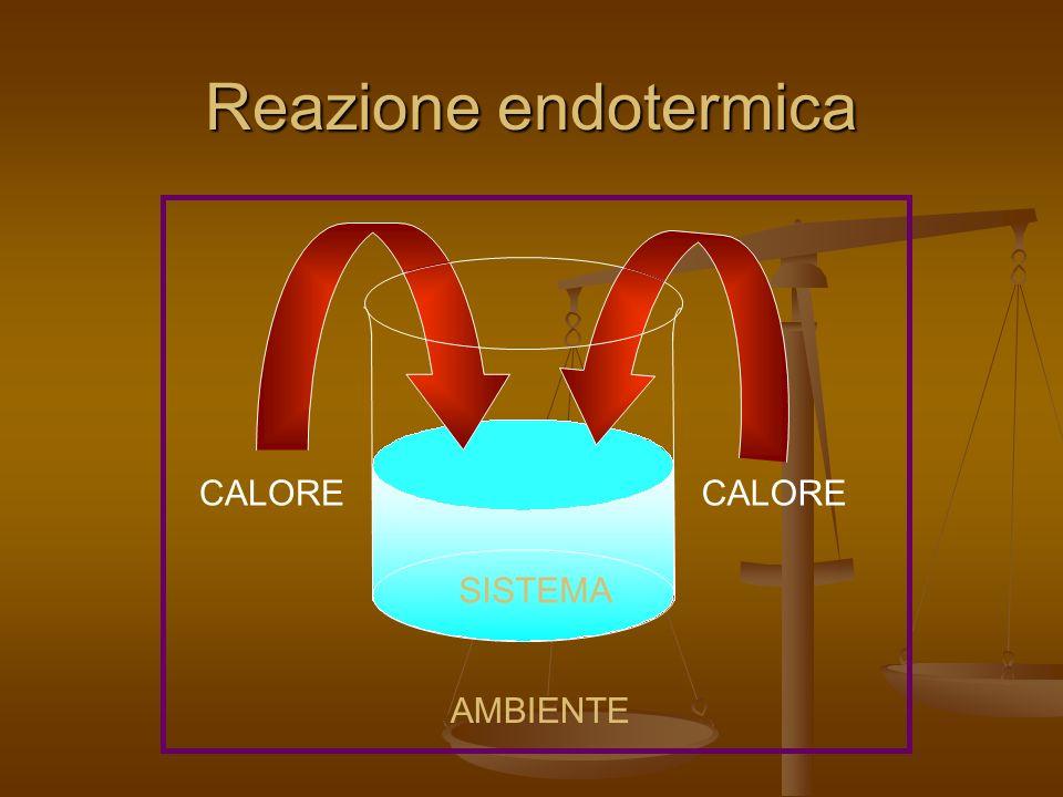 Reazione endotermica CALORE CALORE SISTEMA AMBIENTE
