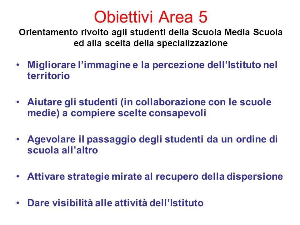 Obiettivi Area 5 Orientamento rivolto agli studenti della Scuola Media Scuola ed alla scelta della specializzazione