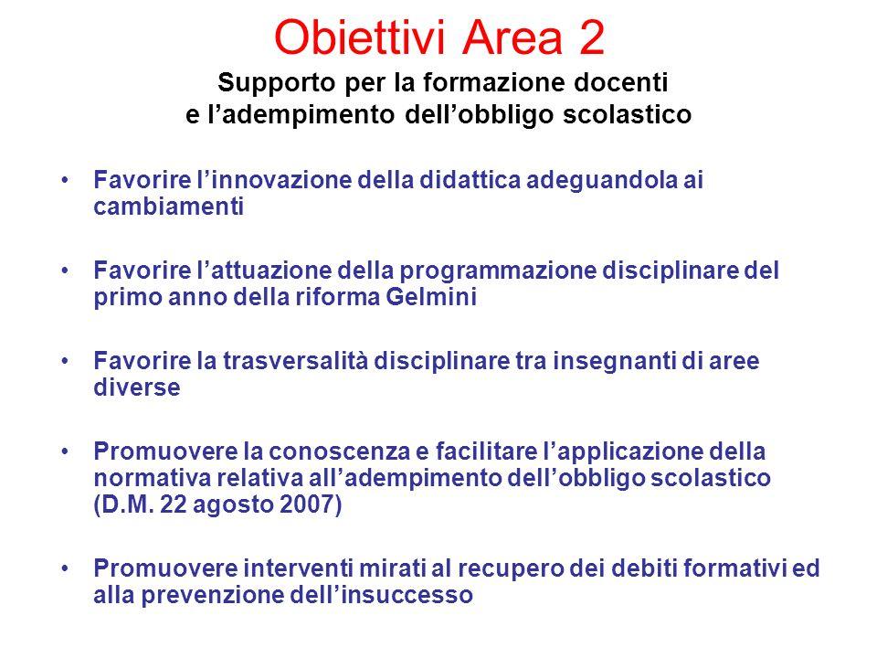 Obiettivi Area 2 Supporto per la formazione docenti e l'adempimento dell'obbligo scolastico