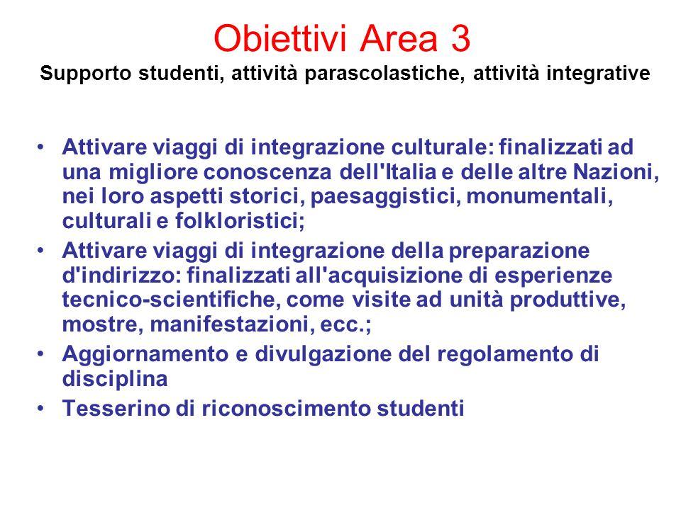Obiettivi Area 3 Supporto studenti, attività parascolastiche, attività integrative