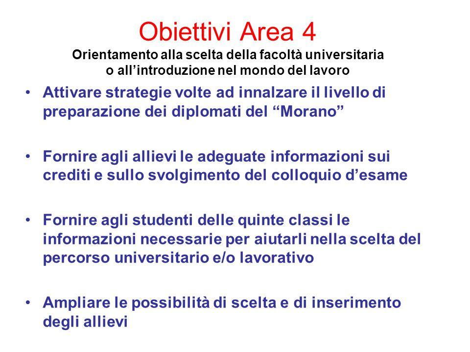 Obiettivi Area 4 Orientamento alla scelta della facoltà universitaria o all'introduzione nel mondo del lavoro