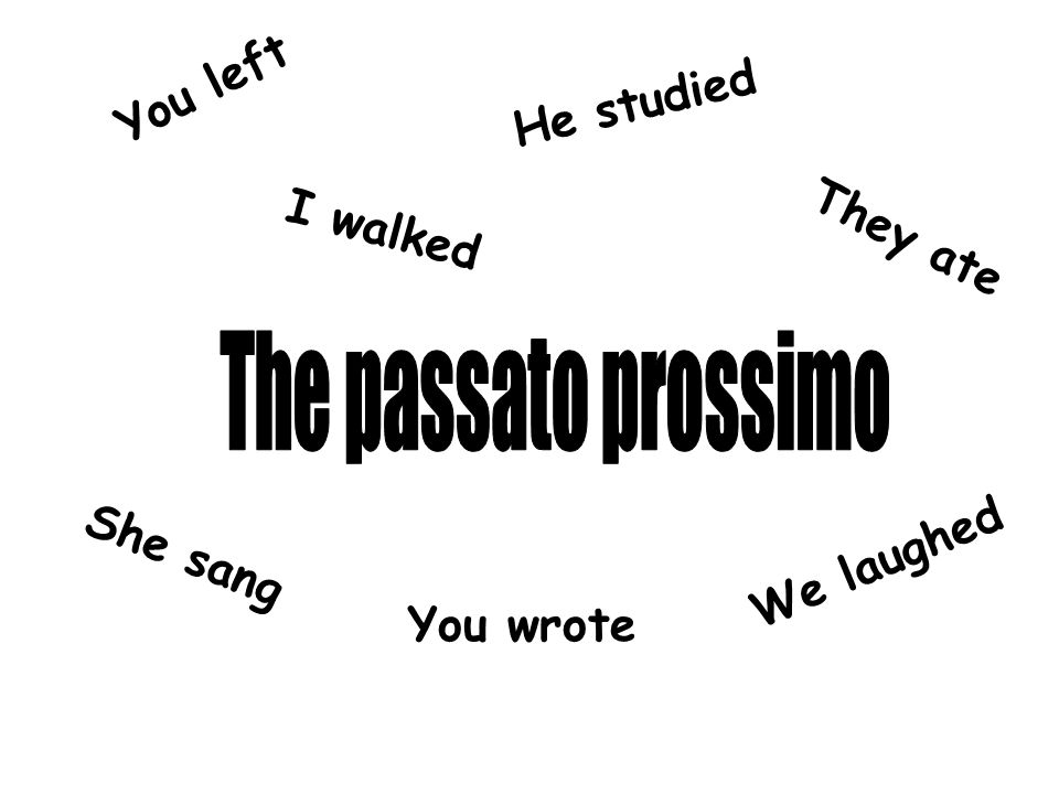 The passato prossimo You left He studied I walked They ate She sang