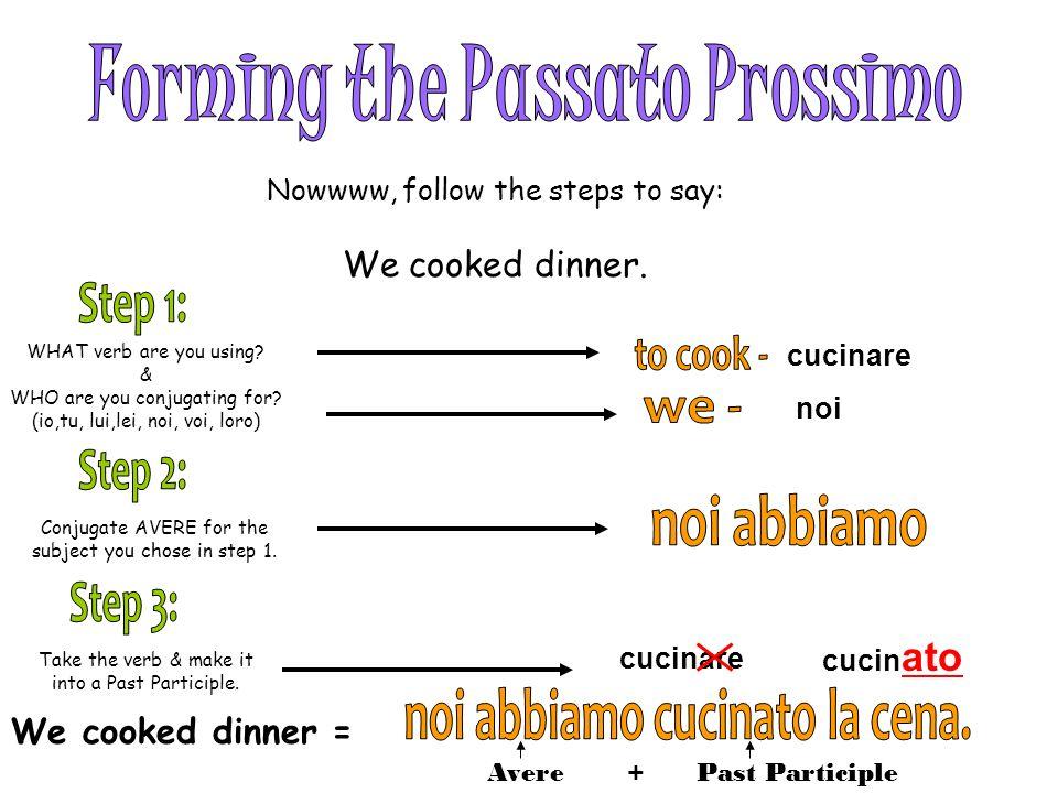 Forming the Passato Prossimo noi abbiamo cucinato la cena.