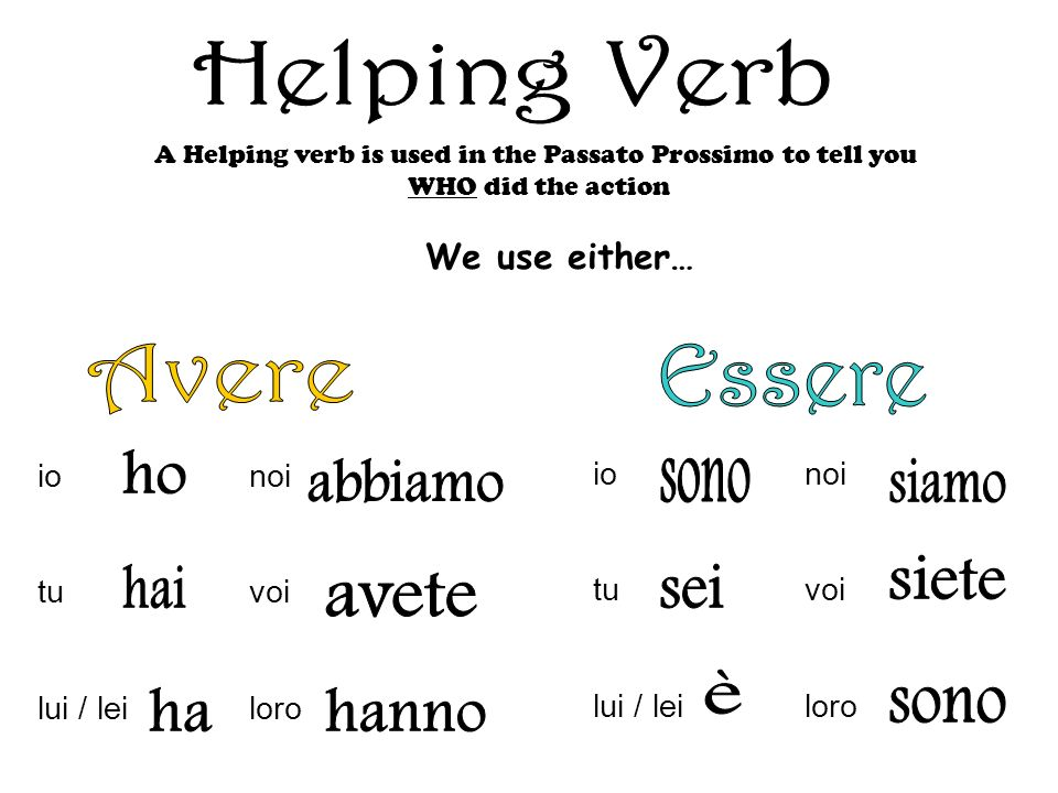 A Helping verb is used in the Passato Prossimo to tell you
