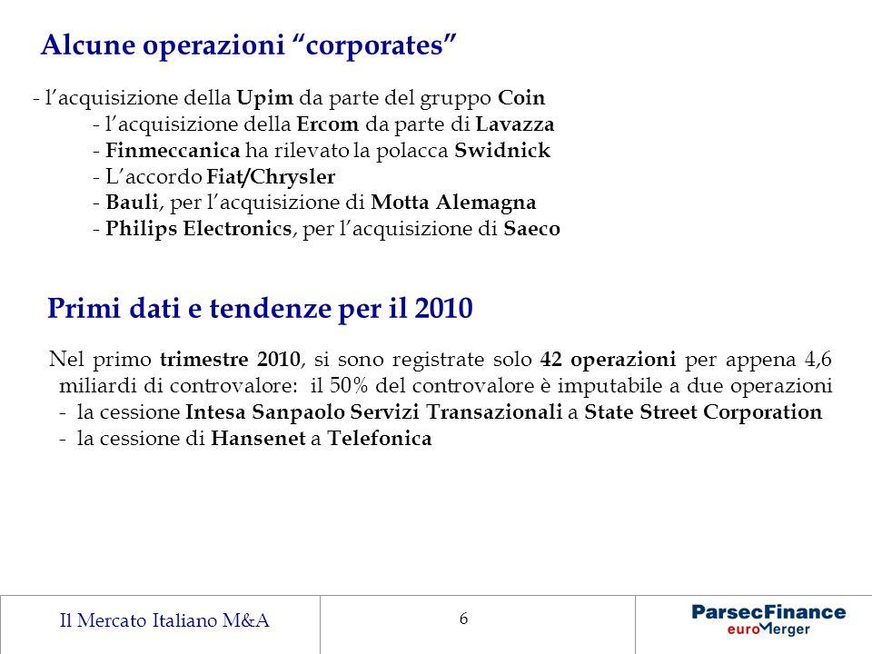 Alcune operazioni corporates