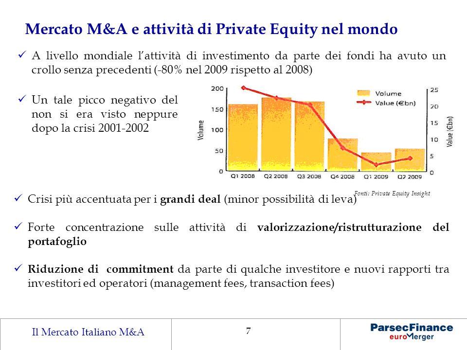 Mercato M&A e attività di Private Equity nel mondo