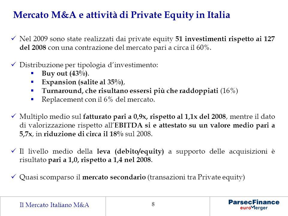 Mercato M&A e attività di Private Equity in Italia