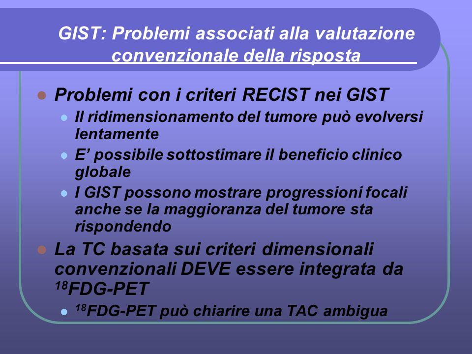 GIST: Problemi associati alla valutazione convenzionale della risposta