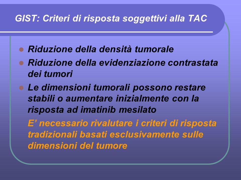 GIST: Criteri di risposta soggettivi alla TAC