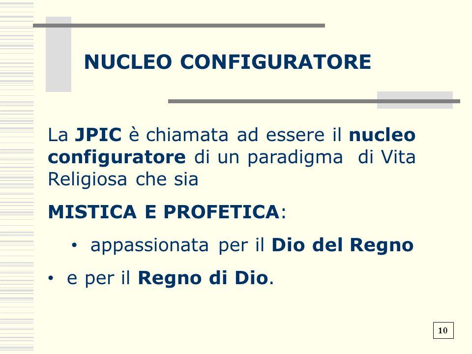 NUCLEO CONFIGURATORE La JPIC è chiamata ad essere il nucleo configuratore di un paradigma di Vita Religiosa che sia.