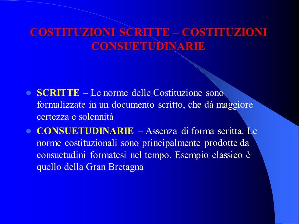 COSTITUZIONI SCRITTE – COSTITUZIONI CONSUETUDINARIE