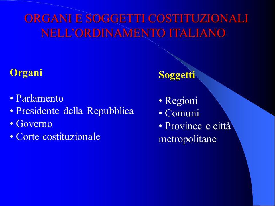 ORGANI E SOGGETTI COSTITUZIONALI NELL'ORDINAMENTO ITALIANO