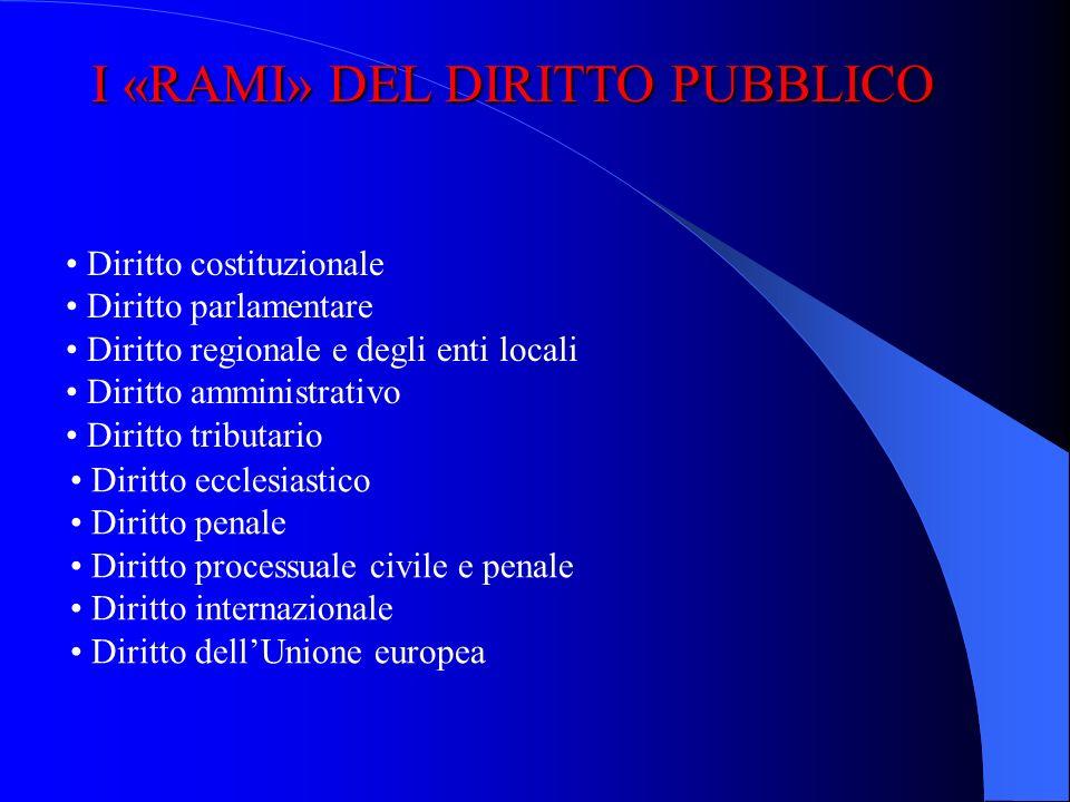I «RAMI» DEL DIRITTO PUBBLICO