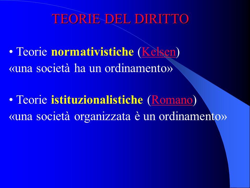 TEORIE DEL DIRITTO • Teorie normativistiche (Kelsen)