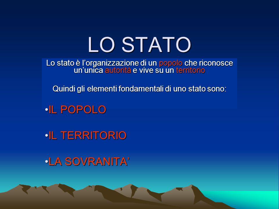 Quindi gli elementi fondamentali di uno stato sono: