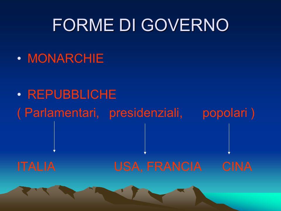 FORME DI GOVERNO MONARCHIE REPUBBLICHE
