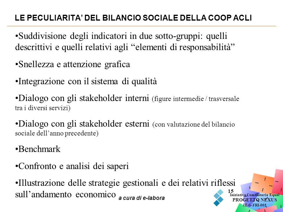 LE PECULIARITA' DEL BILANCIO SOCIALE DELLA COOP ACLI