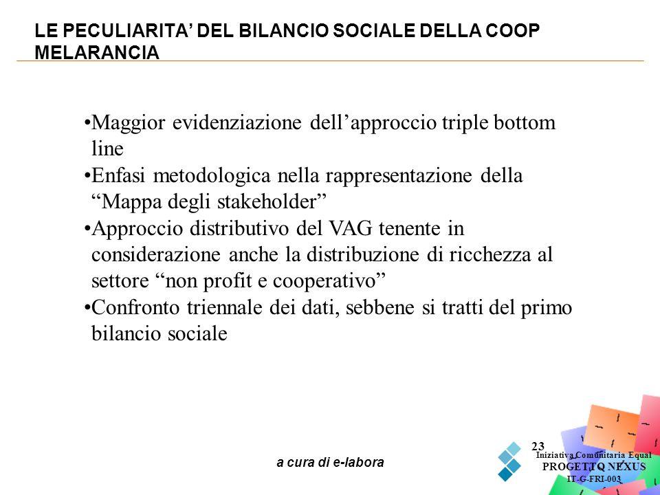 LE PECULIARITA' DEL BILANCIO SOCIALE DELLA COOP MELARANCIA