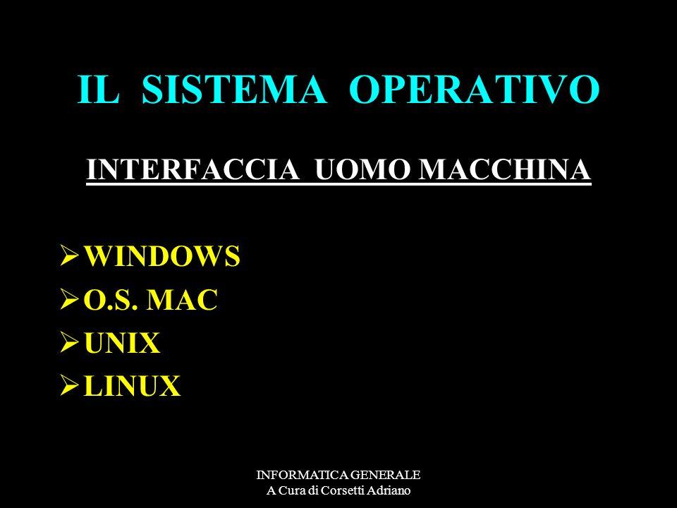 INTERFACCIA UOMO MACCHINA