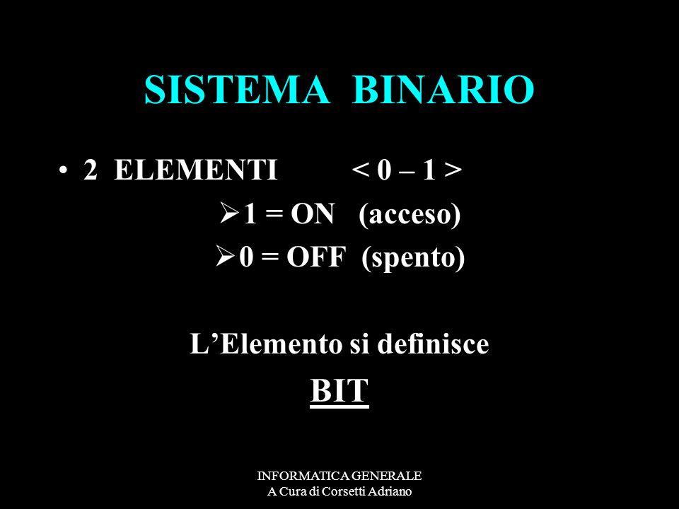 L'Elemento si definisce