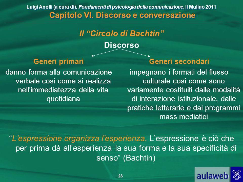 Il Circolo di Bachtin