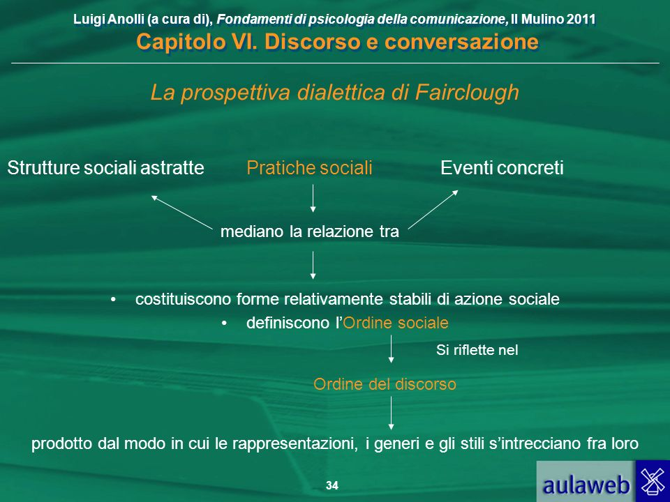 La prospettiva dialettica di Fairclough
