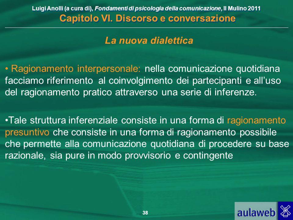 La nuova dialettica