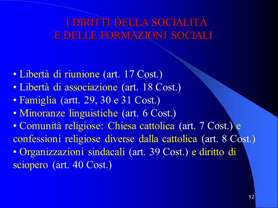 I DIRITTI DELLA SOCIALITÀ E DELLE FORMAZIONI SOCIALI