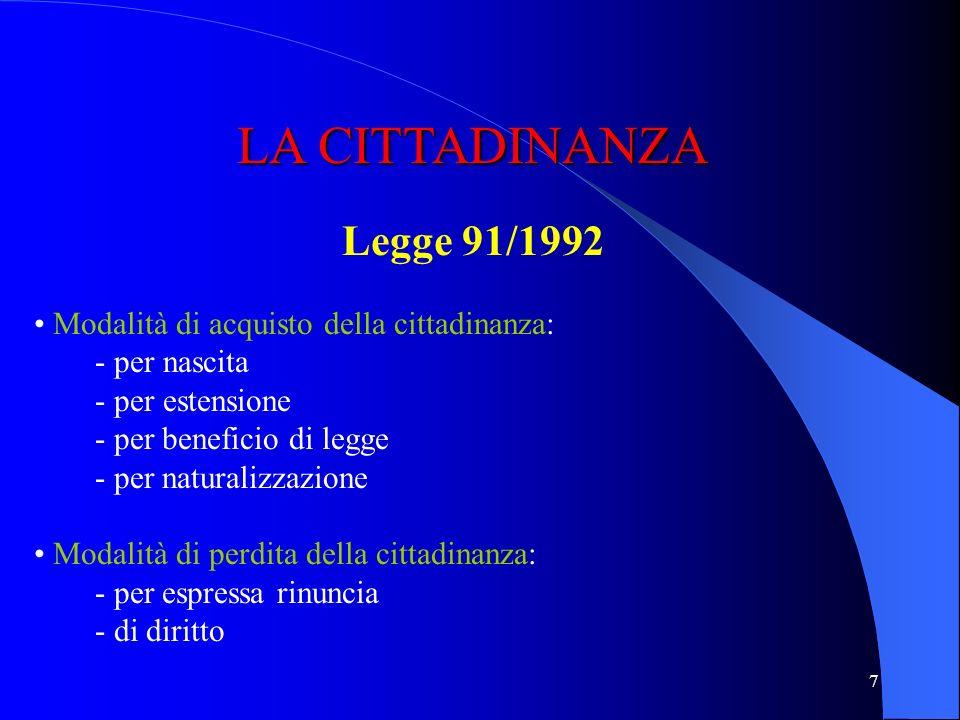 LA CITTADINANZA Legge 91/1992