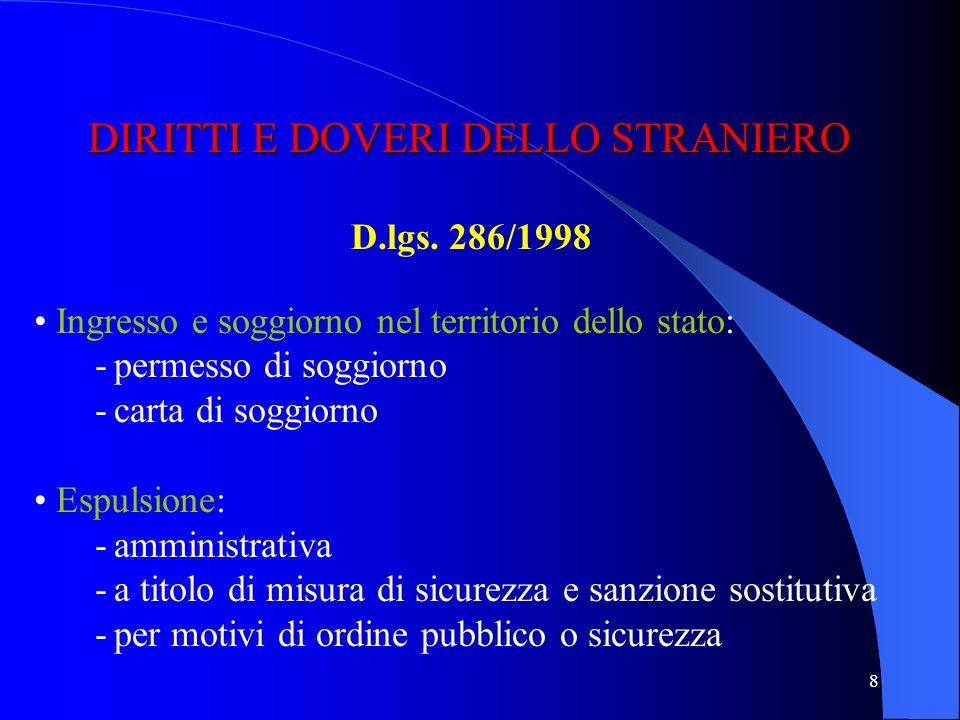 DIRITTI E DOVERI DELLO STRANIERO