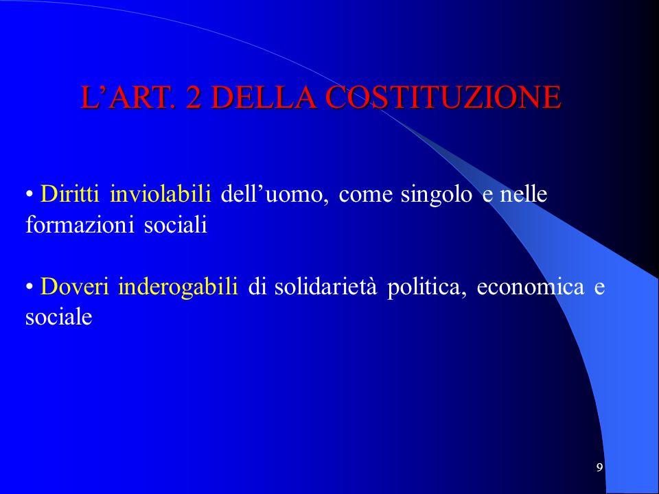 L'ART. 2 DELLA COSTITUZIONE