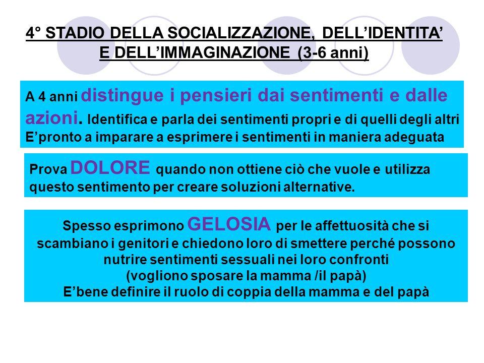 4° STADIO DELLA SOCIALIZZAZIONE, DELL'IDENTITA' E DELL'IMMAGINAZIONE (3-6 anni)