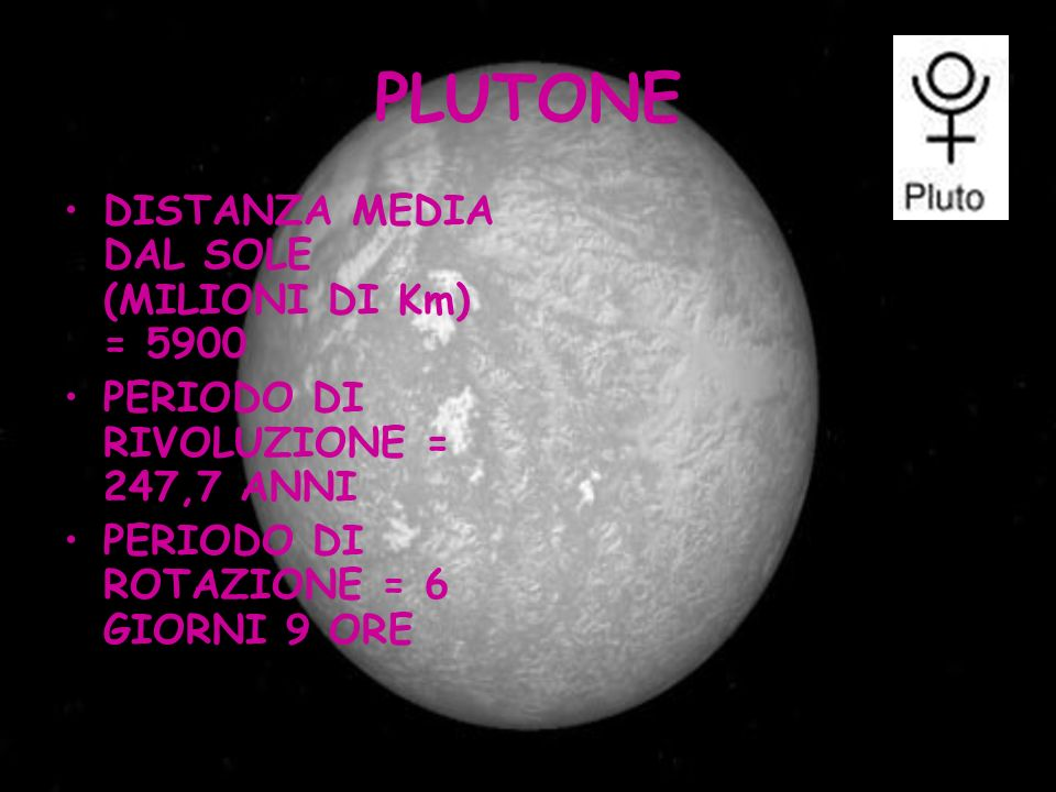 PLUTONE DISTANZA MEDIA DAL SOLE (MILIONI DI Km) = 5900