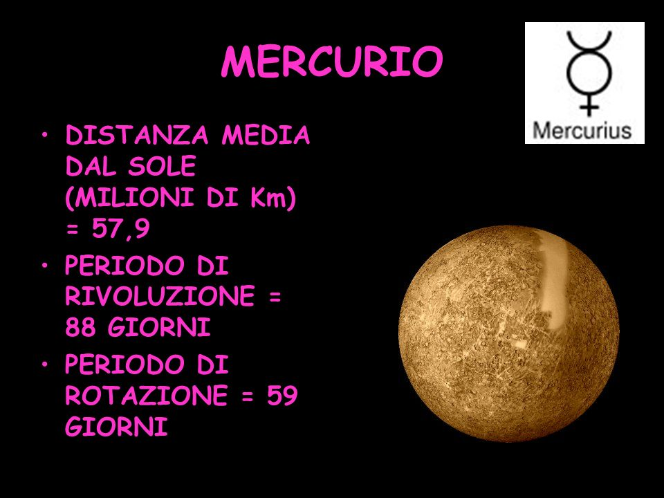 MERCURIO DISTANZA MEDIA DAL SOLE (MILIONI DI Km) = 57,9