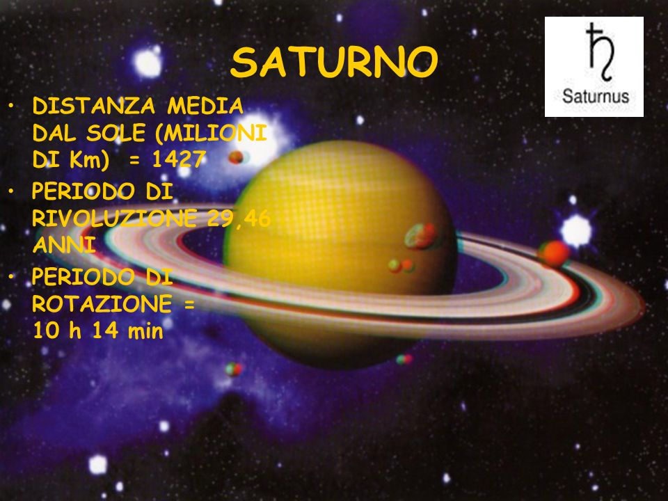 SATURNO DISTANZA MEDIA DAL SOLE (MILIONI DI Km) = 1427