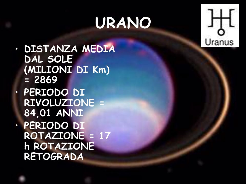 URANO DISTANZA MEDIA DAL SOLE (MILIONI DI Km) = 2869