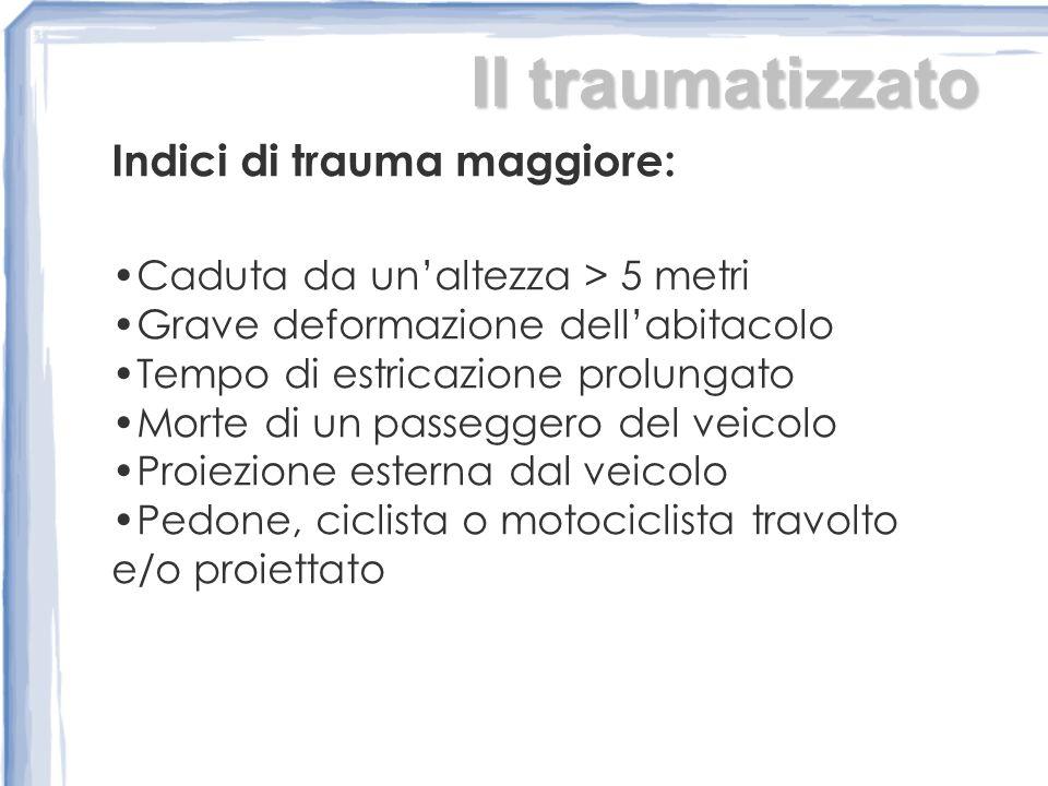 Il traumatizzato Indici di trauma maggiore: