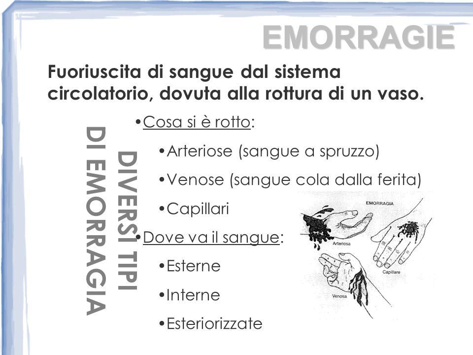 Patologie mediche d urgenza ppt scaricare - Diversi tipi di figa ...
