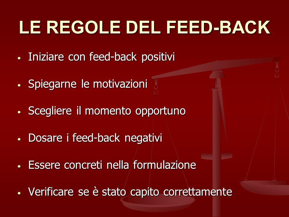 LE REGOLE DEL FEED-BACK