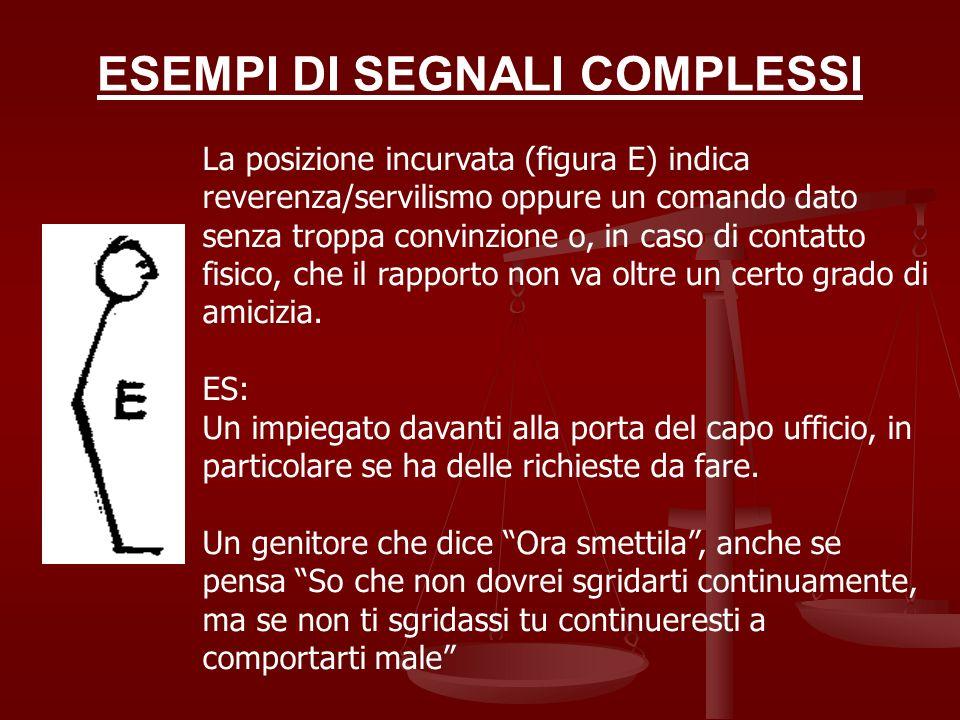 ESEMPI DI SEGNALI COMPLESSI