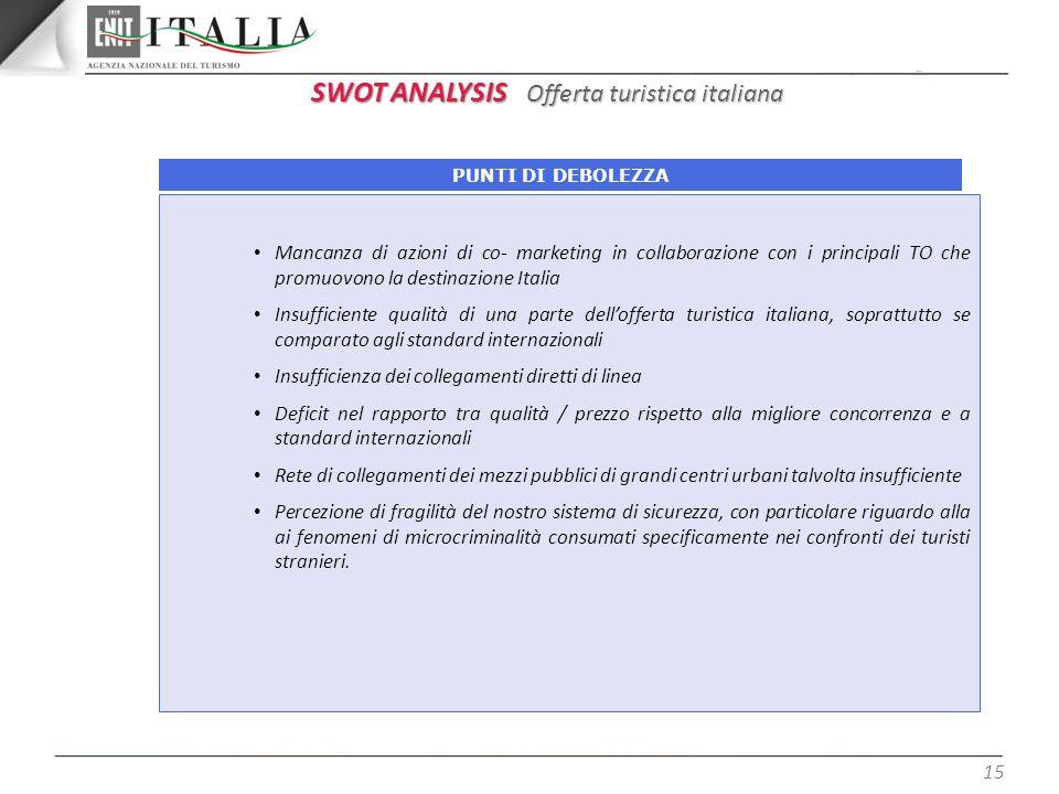 SWOT ANALYSIS Offerta turistica italiana