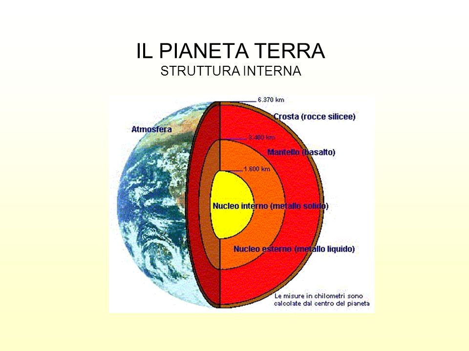 IL PIANETA TERRA STRUTTURA INTERNA