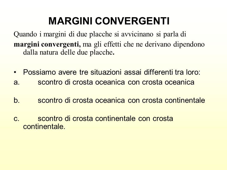 MARGINI CONVERGENTI Quando i margini di due placche si avvicinano si parla di.