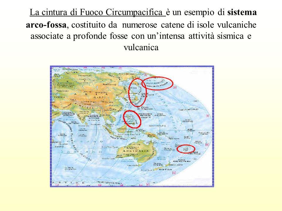 La cintura di Fuoco Circumpacifica è un esempio di sistema arco-fossa, costituito da numerose catene di isole vulcaniche associate a profonde fosse con un'intensa attività sismica e vulcanica