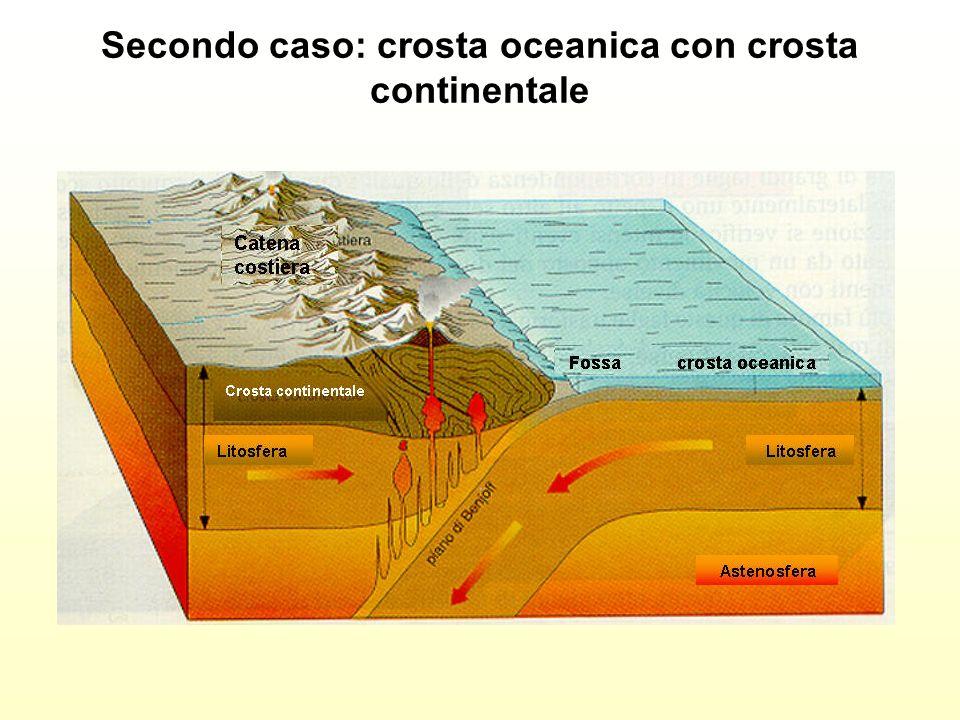 Secondo caso: crosta oceanica con crosta continentale
