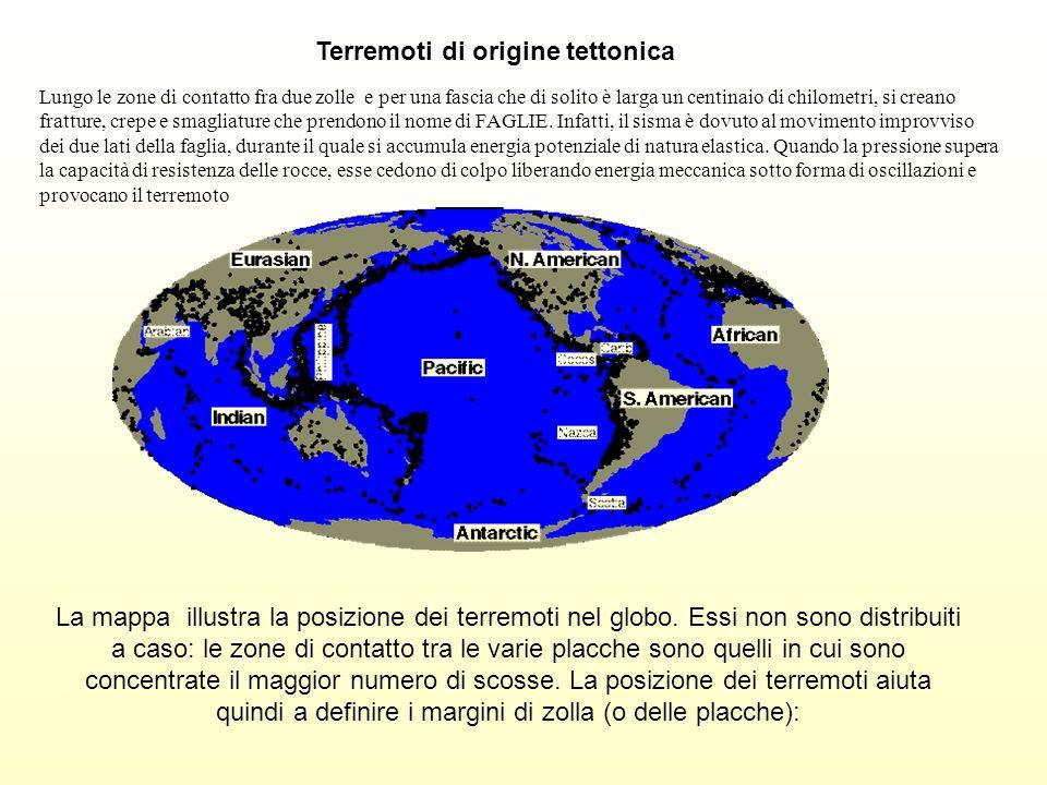 Terremoti di origine tettonica