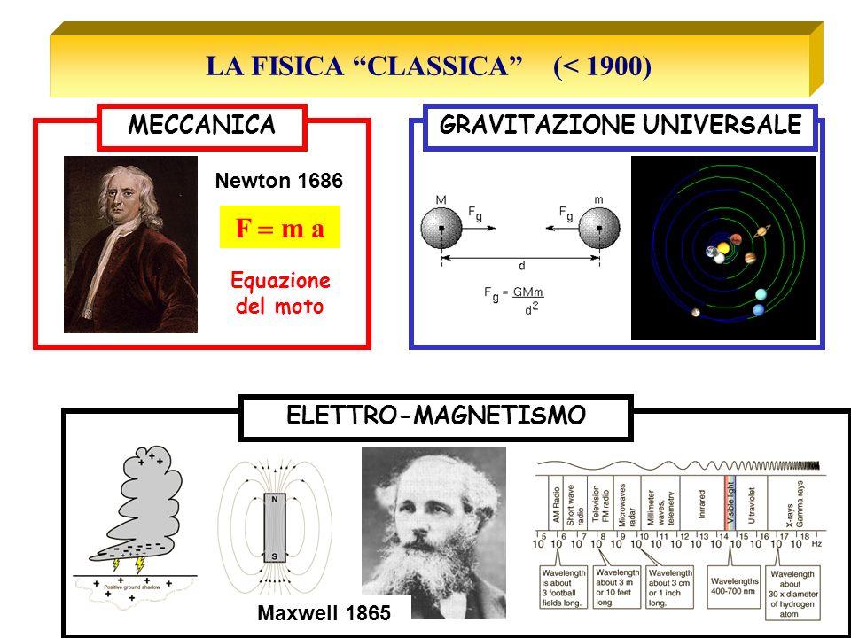 LA FISICA CLASSICA (< 1900)