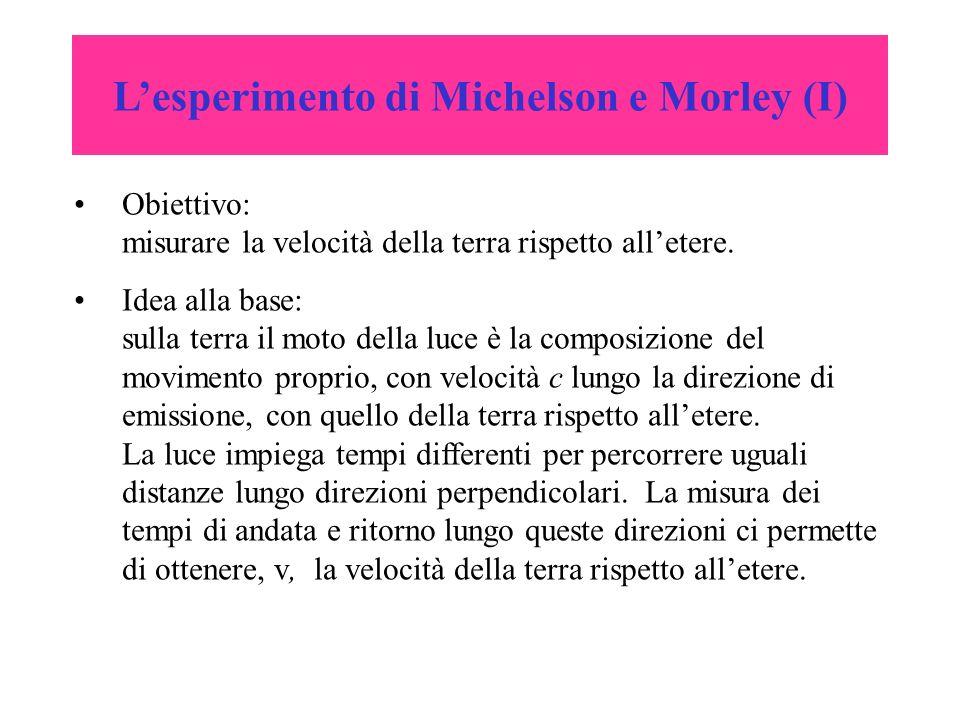L'esperimento di Michelson e Morley (I)