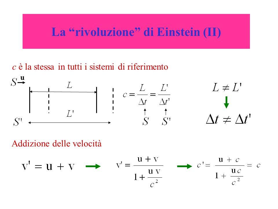 La rivoluzione di Einstein (II)